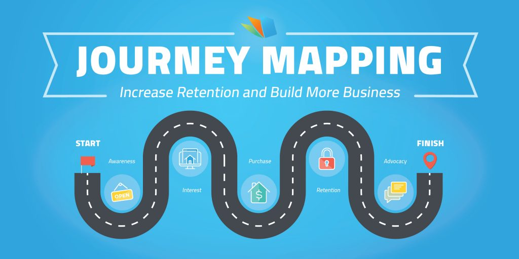 The Secret To Mortgage Journey Mapping