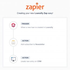 Zapier and Loanzify integration