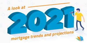 2021 Mortgage Trends and Projections LenderHomePage