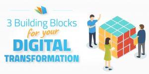 3 building blocks for digital mortgage transformation lenderhomepage