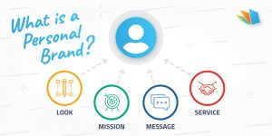 What is personal brand for mortgage professionals